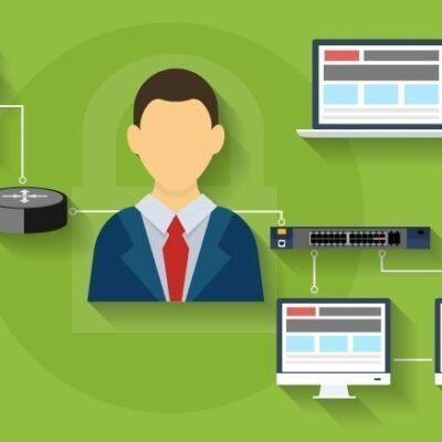 It Networking Specialist Training Pack (with Cisco & Comptia)
